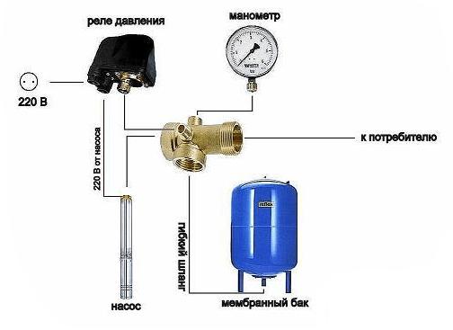 Подключение гидробака в систему водоснабжения своими руками 55