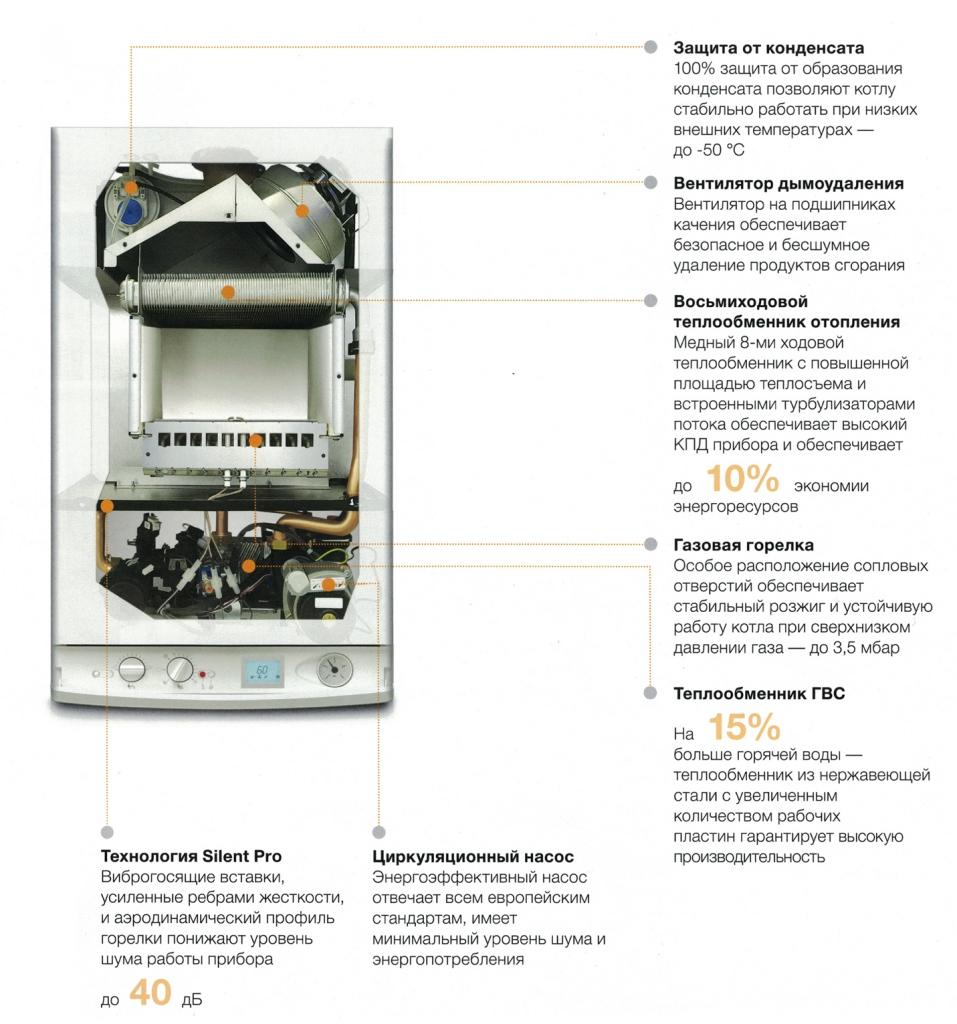Теплообменник основной котла electrolux hi-tech 28 теплообменник пластинчатый разборный fp 08 11 1 eh цена