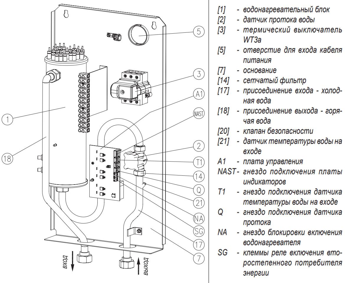Схема подключения водонагревателя горенье