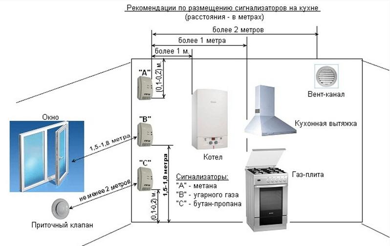 Компенсатор ОПКР-16-100-120