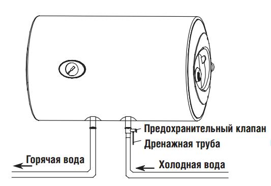 Термекс Er 80v инструкция